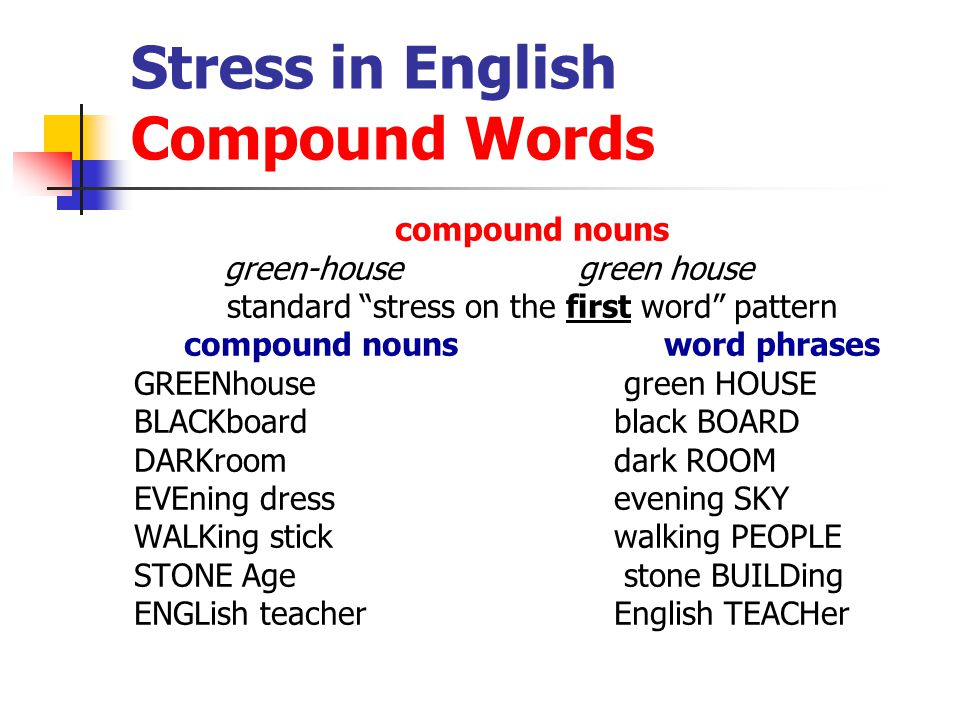 Contrasting Phonological systems of English and Ukrainian - ppt video  online download
