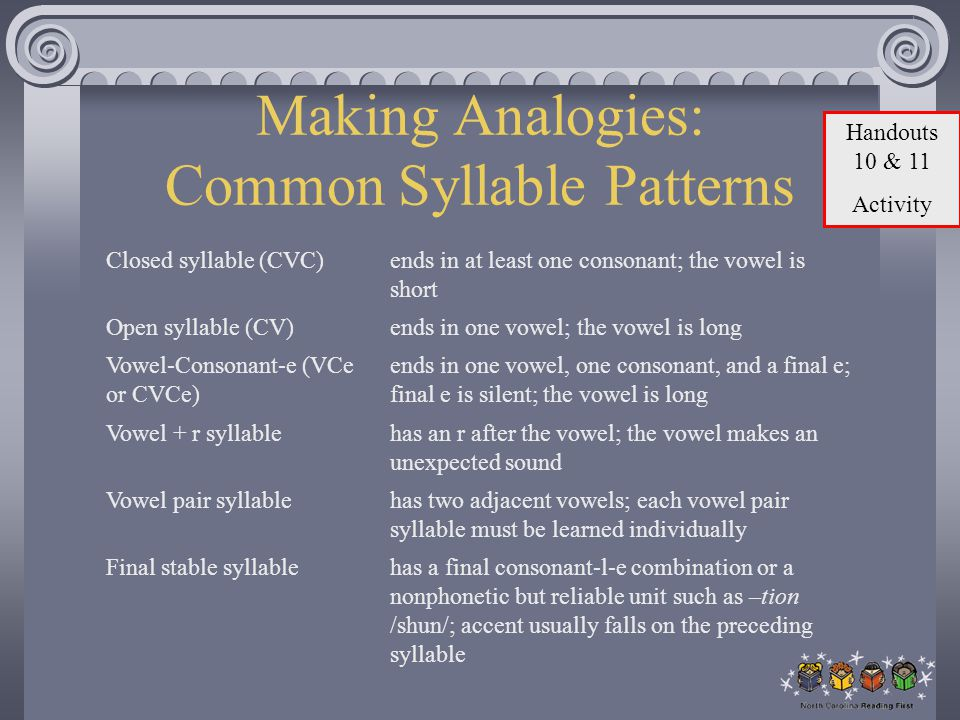 Making Analogies: Common Syllable Patterns