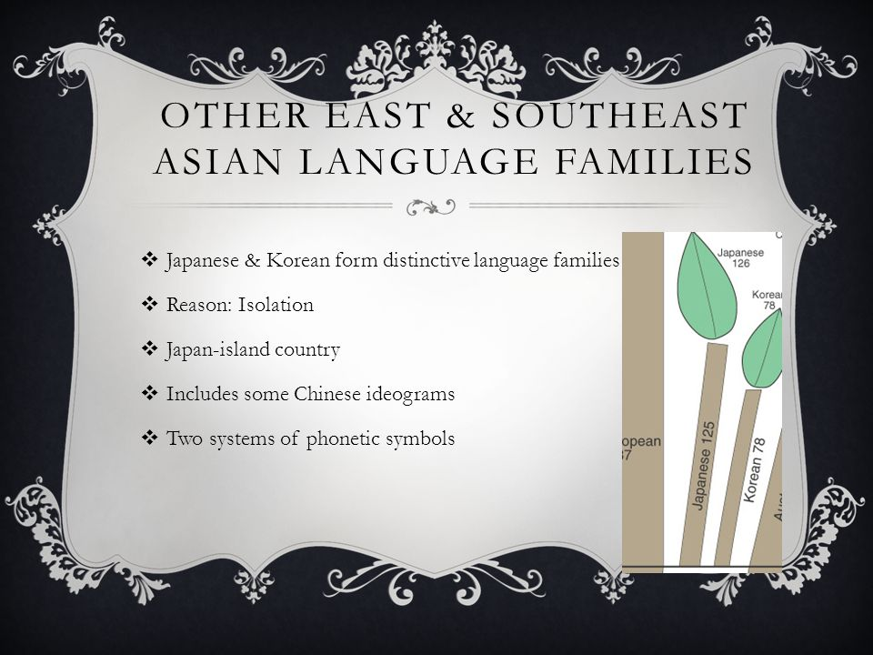 Other East & Southeast Asian Language Families