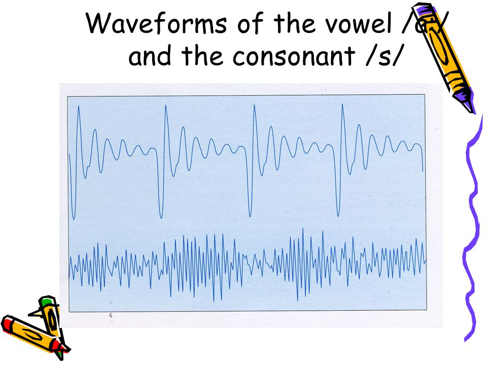 Waveforms of the vowel /a:/ and the consonant /s/