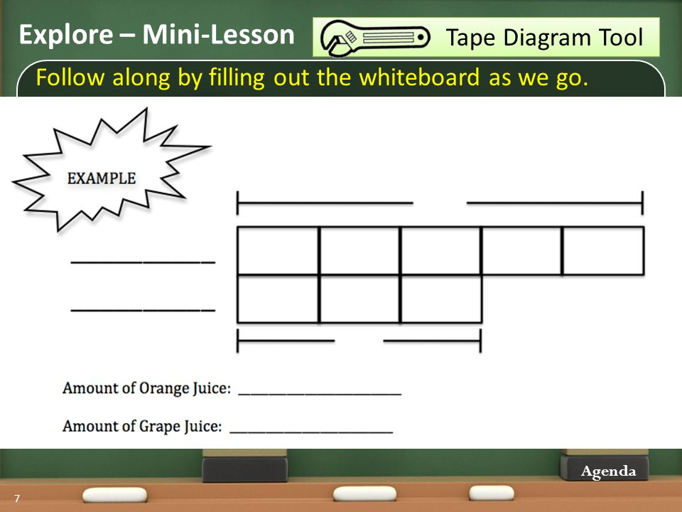 Using tape diagrams with part whole ratio problems ppt video explore mini lesson tape diagram tool ccuart Choice Image