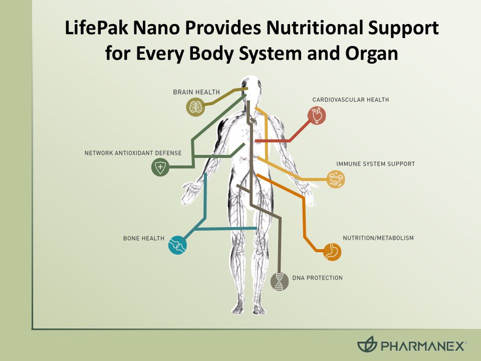 LifePak Nano Provides Nutritional Support for Every Body System and Organ