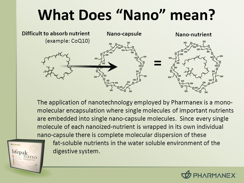 = Difficult to absorb nutrient. (example: CoQ10) Nano-capsule. Nano-nutrient.