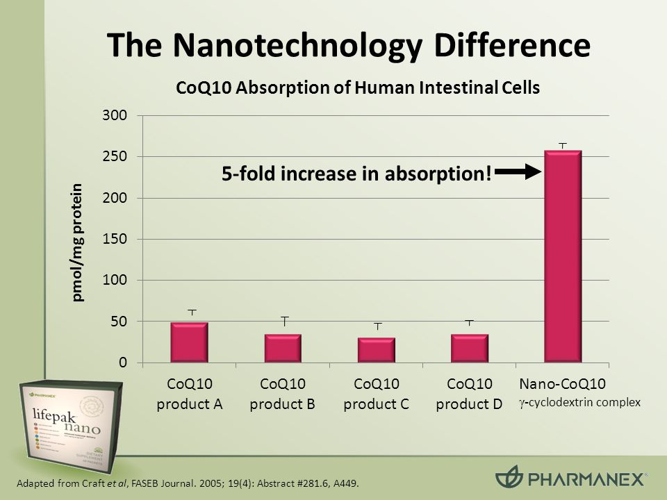 The Nanotechnology Difference