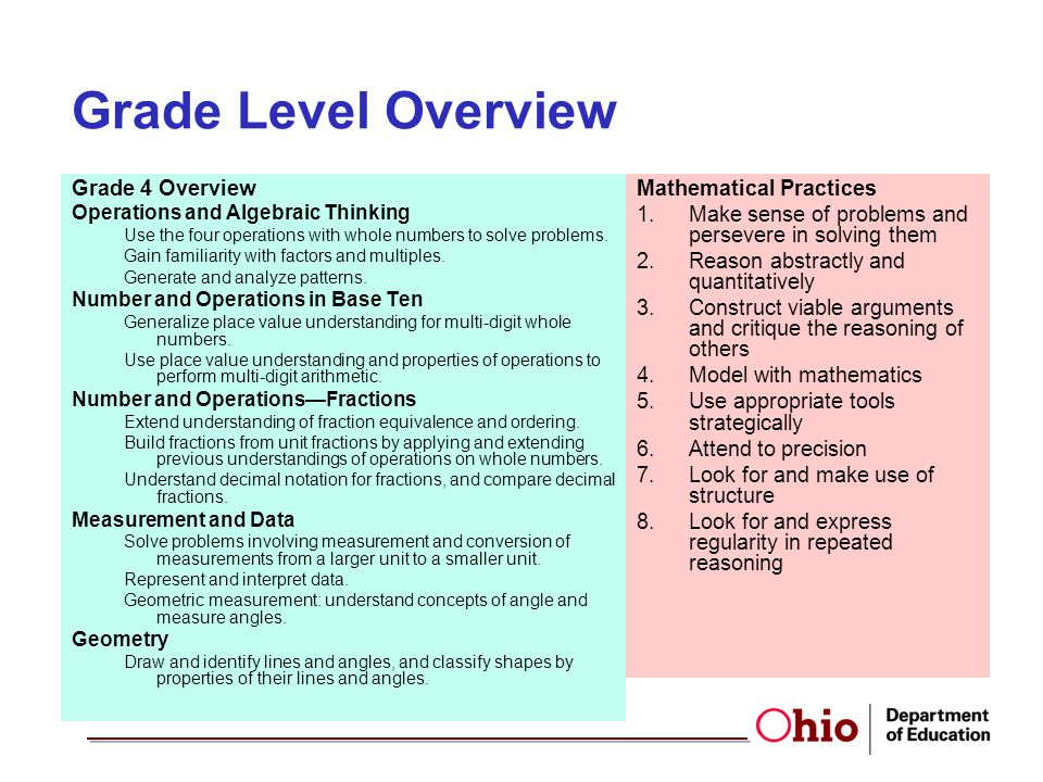 Mathematics Standards and Model Curriculum - ppt download