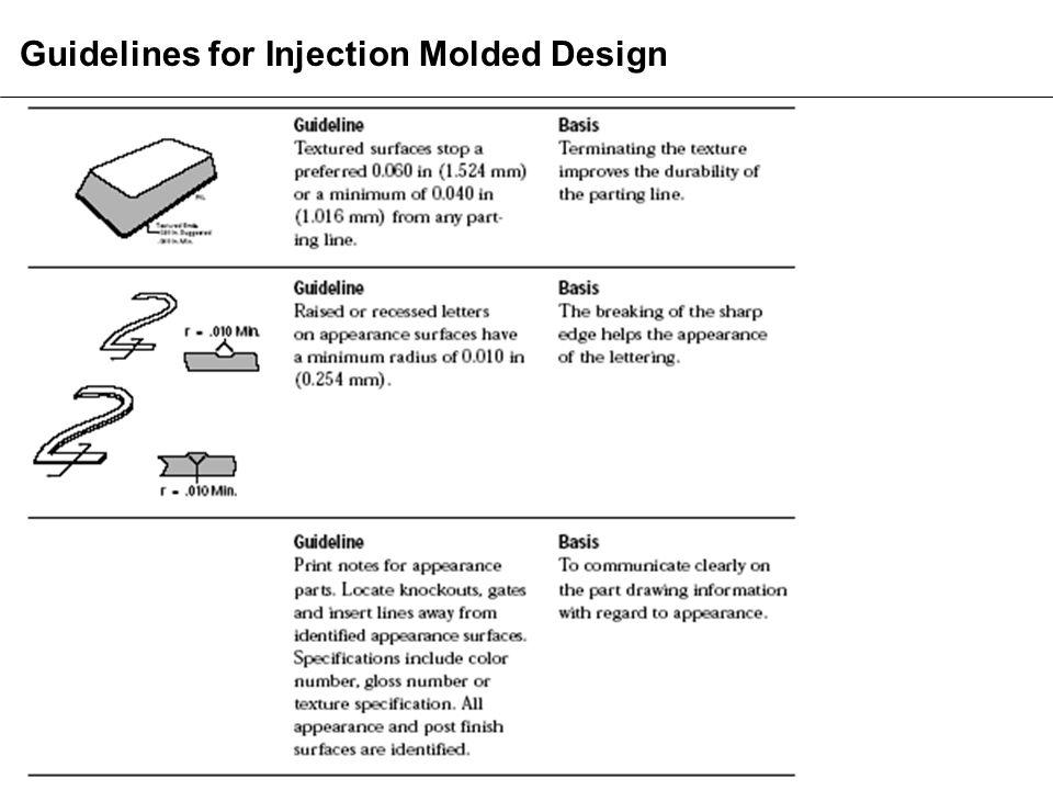 Plastic Product Design - ppt download
