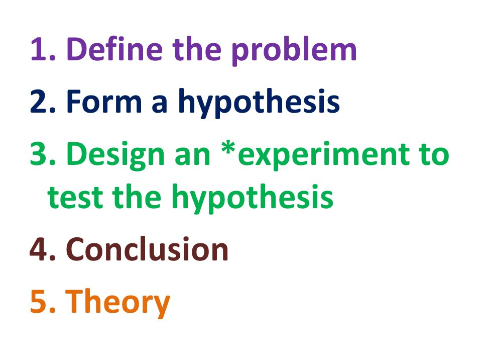 1. Define the problem 2. Form a hypothesis 3. Design an