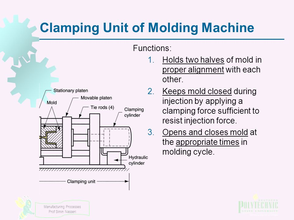 Clamping Unit of Molding Machine