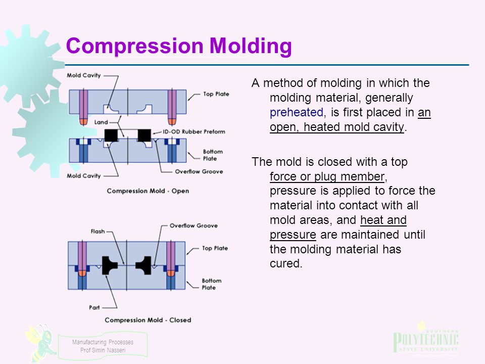 Compression Molding A method of molding in which the molding material, generally preheated, is first placed in an open, heated mold cavity.