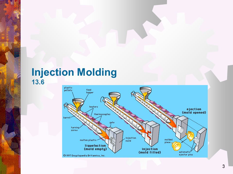 Injection Molding 13.6