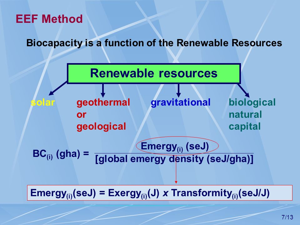 Biocapacity is a function of the Renewable Resources