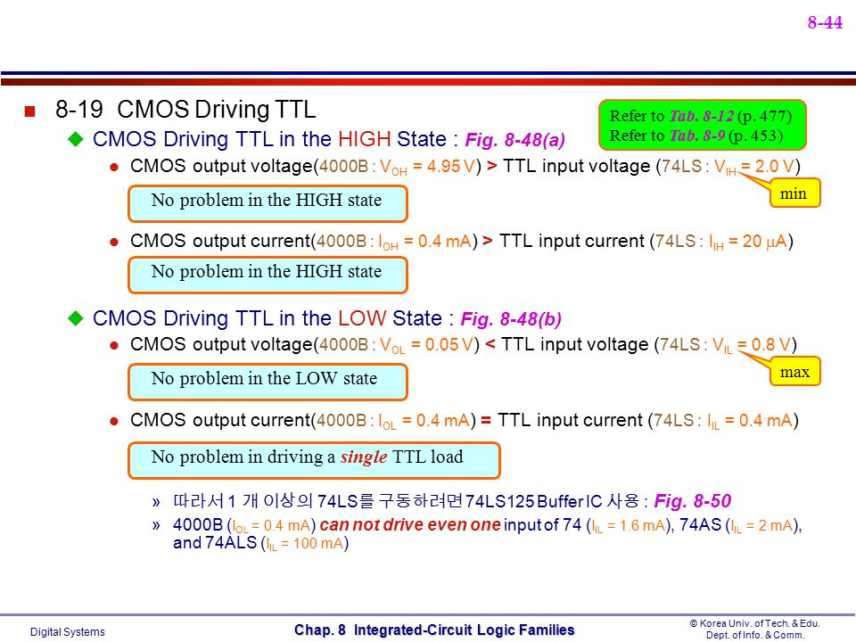 Chap  8 Integrated-Circuit Logic Families - ppt download