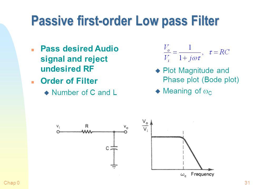 Circuits for sensors ideal op amps basic op amp circuit blocks ppt 31 passive ccuart Choice Image