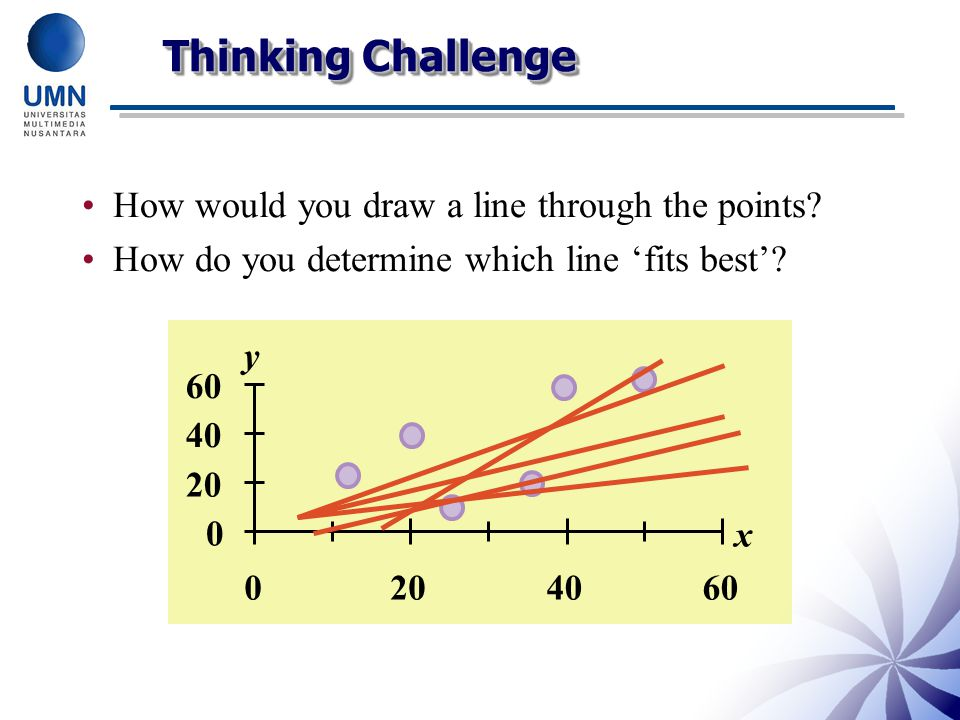 Thinking Challenge How would you draw a line through the points