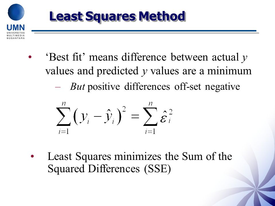 Least Squares Method 'Best fit' means difference between actual y values and predicted y values are a minimum.