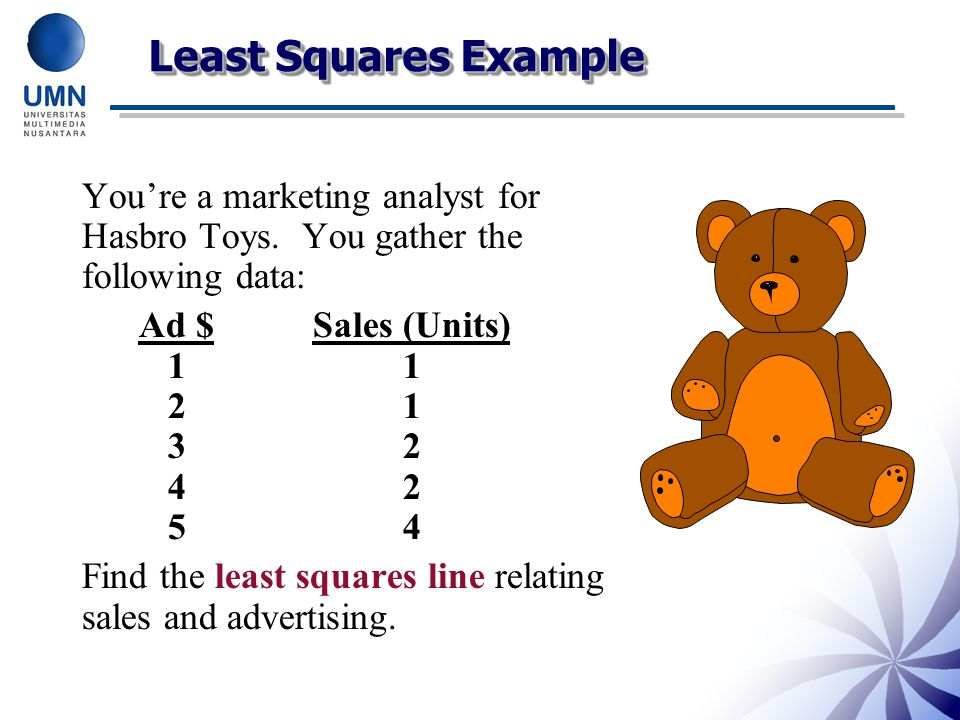 Least Squares Example You're a marketing analyst for Hasbro Toys. You gather the following data: Ad $ Sales (Units)