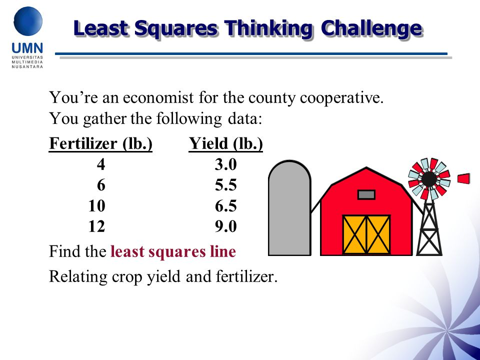 Least Squares Thinking Challenge