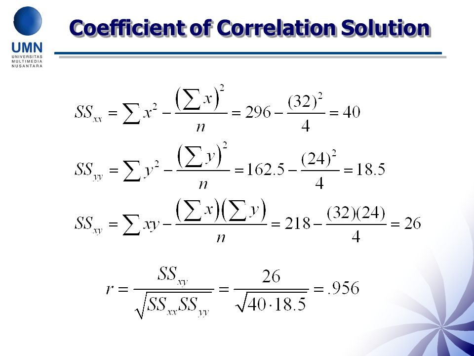 Coefficient of Correlation Solution