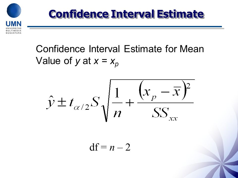 Confidence Interval Estimate for Mean Value of y at x = xp