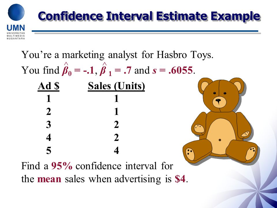 Confidence Interval Estimate Example