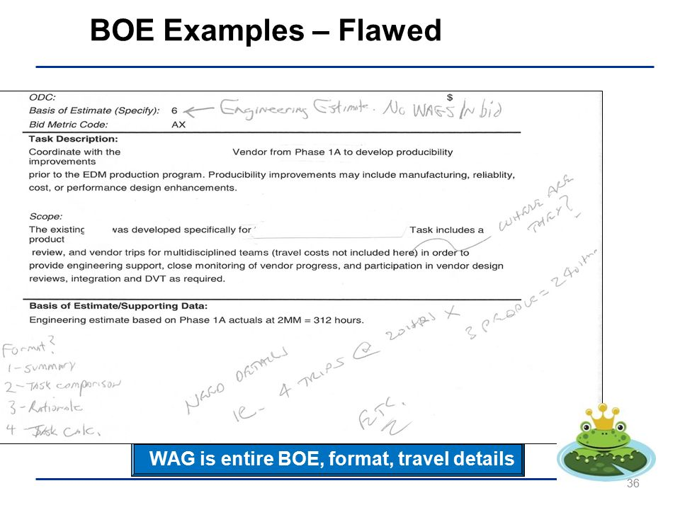 WAG Is Entire BOE Format Travel Details