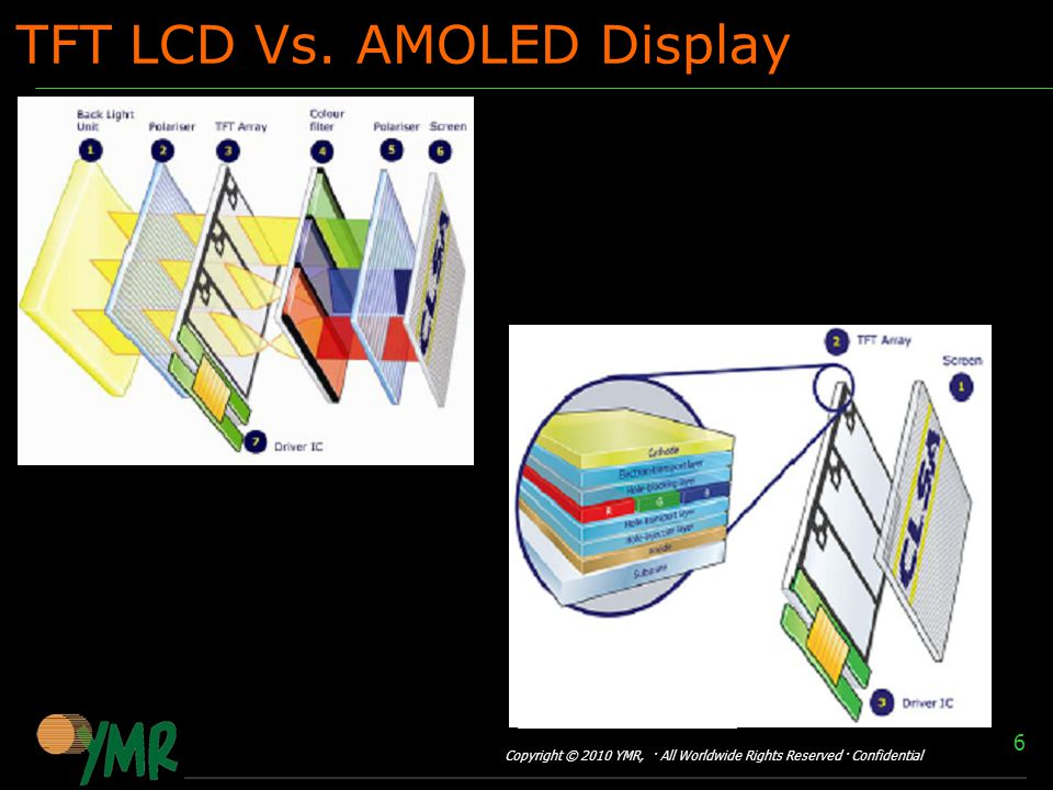 OLED Summit Preview San Francisco September ppt video online
