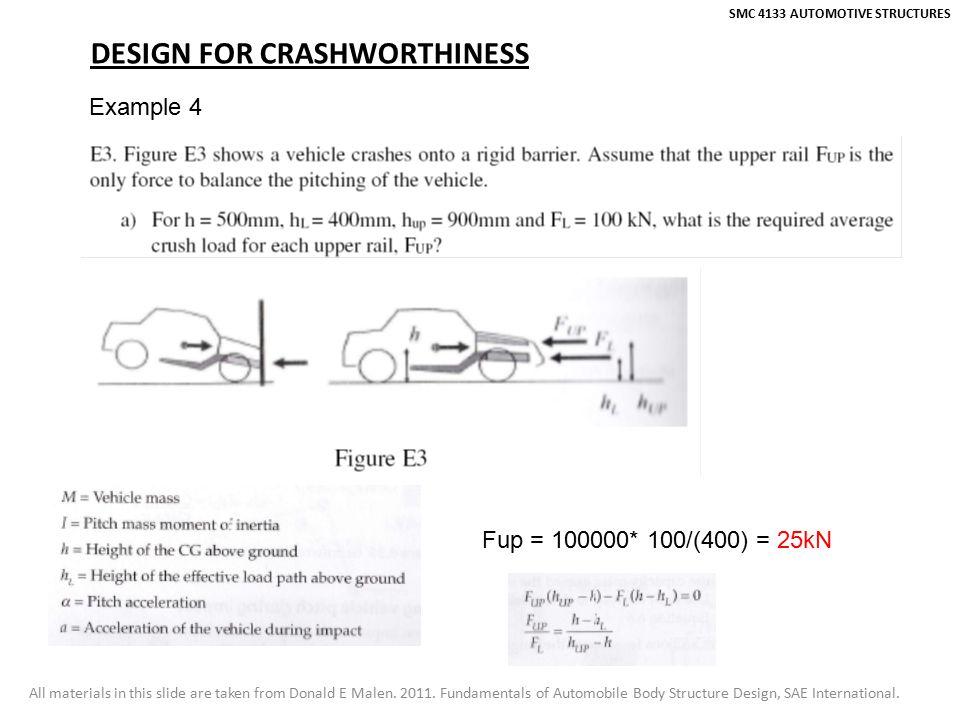 DESIGN FOR CRASHWORTHINESS - ppt video online download
