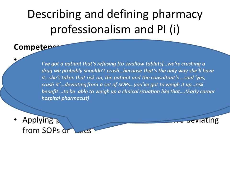 Describing and defining pharmacy professionalism and PI (i)