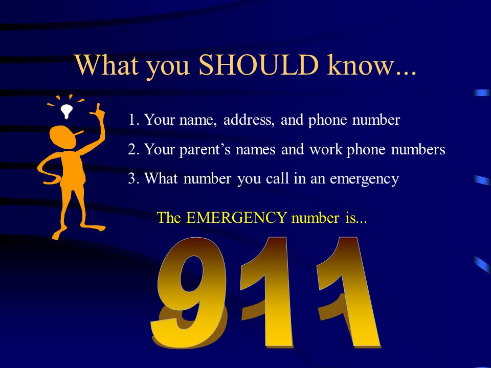 What you SHOULD know Your name, address, and phone number