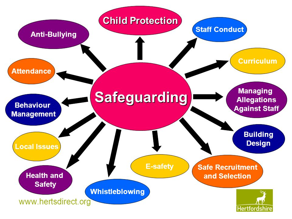 safeguarding and protection in health and social care