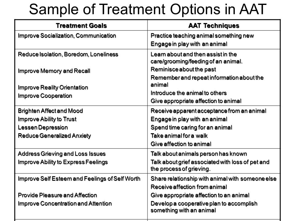 Sample Of Treatment Options In AAT