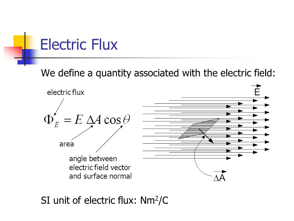 Chapter 18: Electric Forces and Fields - ppt video online