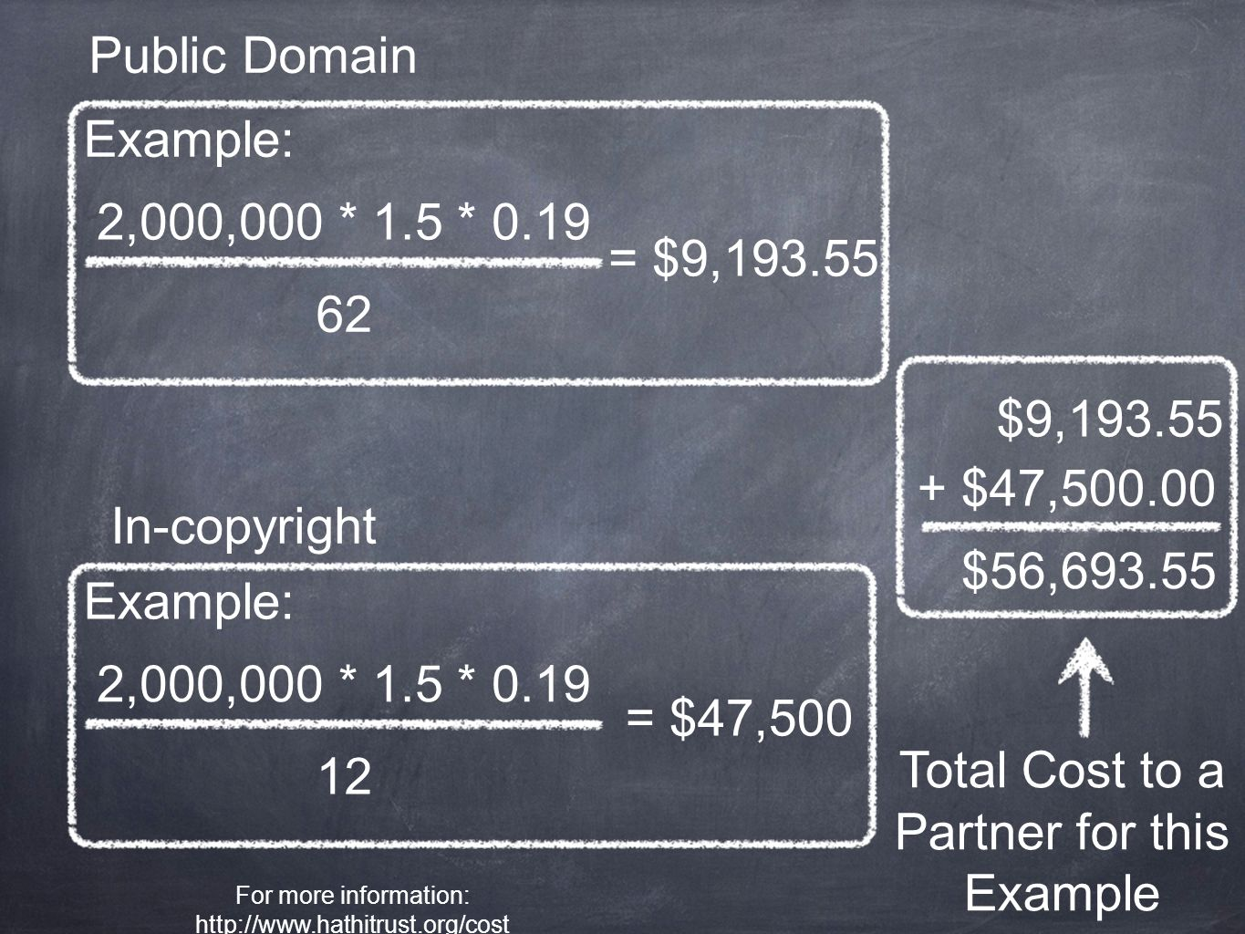Total Cost to a Partner for this Example 12