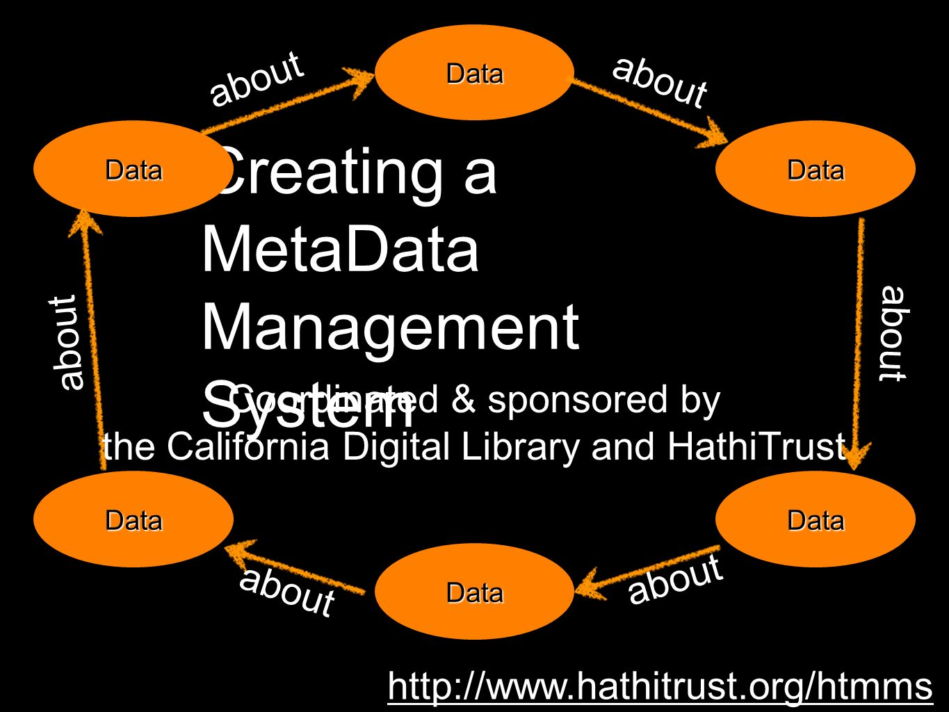 Creating a MetaData Management System