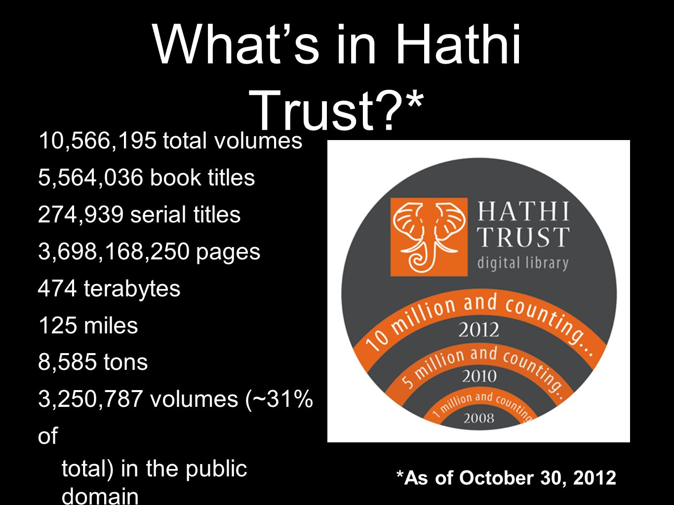 What's in Hathi Trust * 10,566,195 total volumes 5,564,036 book titles