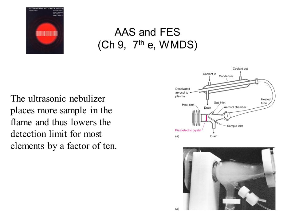 Aas and fes ch 9 7th e wmds ppt video online download 14 aas ccuart Choice Image