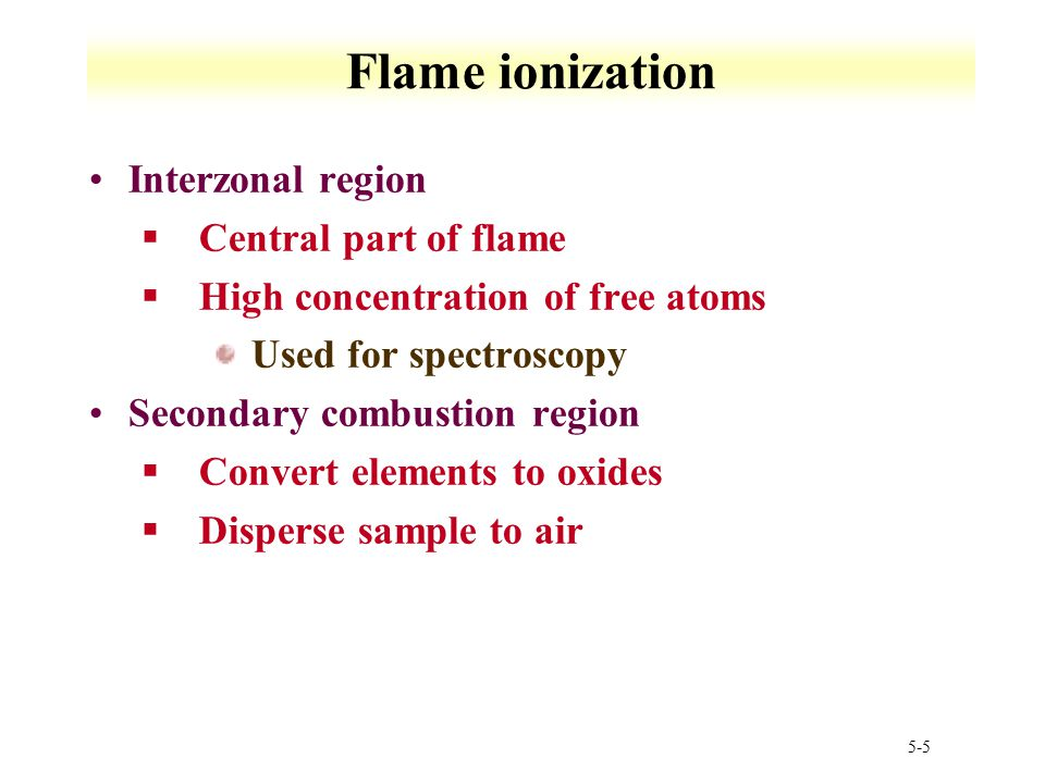 Flame ionization Interzonal region Central part of flame