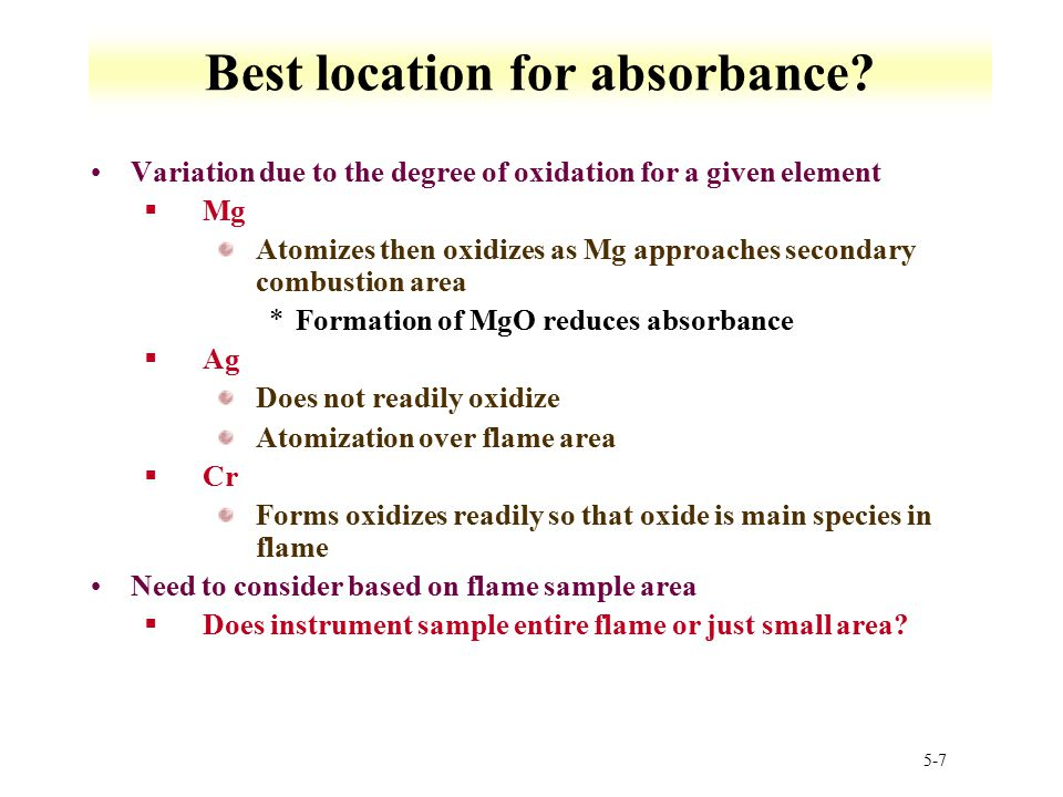 Best location for absorbance