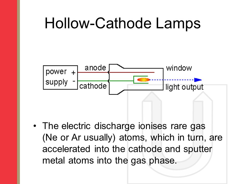 Hollow-Cathode Lamps