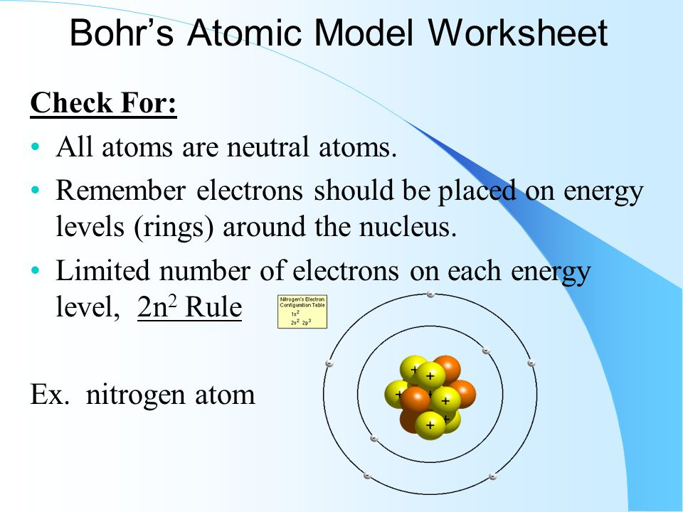 Electron Properties And Arrangement Chapter 5 Ppt Video Online