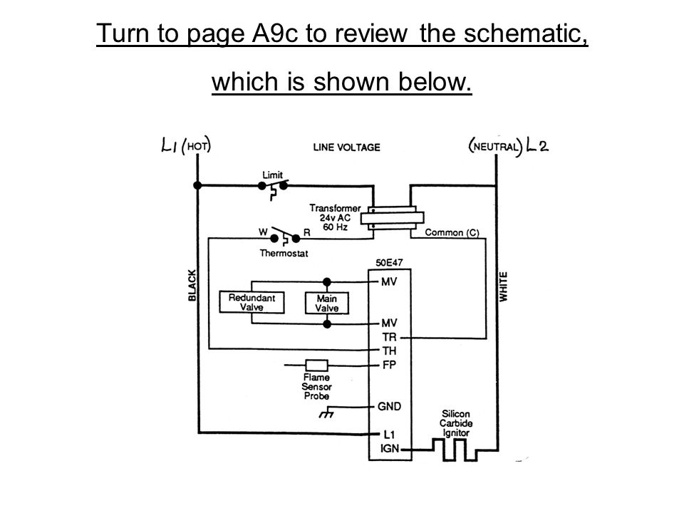 Gas Furnace Controls Part ppt video online download