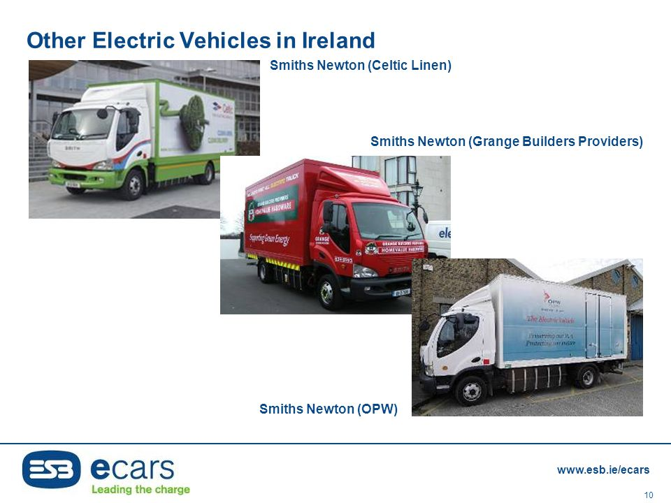 Other Electric Vehicles in Ireland
