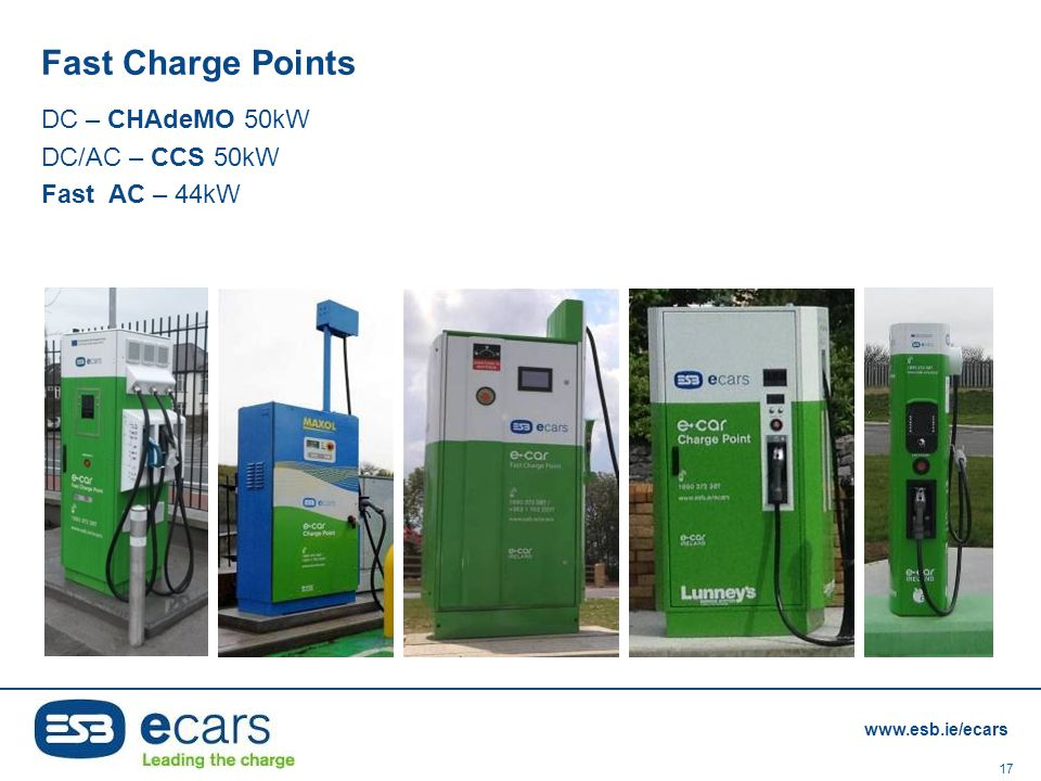 Fast Charge Points DC – CHAdeMO 50kW DC/AC – CCS 50kW Fast AC – 44kW