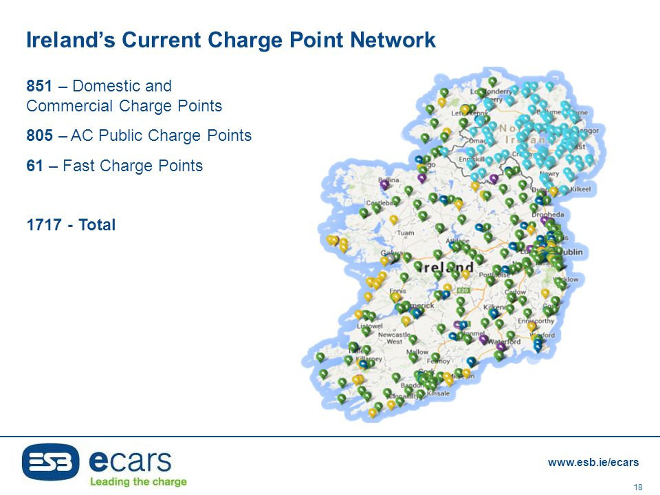 Ireland's Current Charge Point Network