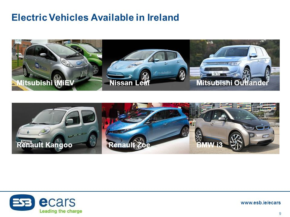Electric Vehicles Available in Ireland