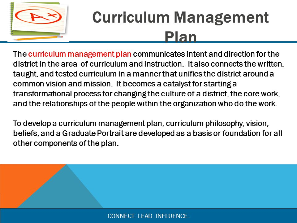 Curriculum Management At The Point Of Delivery Ppt Download