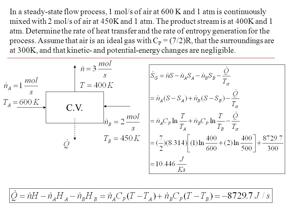 In a steady-state flow process, 1 mol/s of air at 600 K and 1 atm is continuously mixed with 2 mol/s of air at 450K and 1 atm. The product stream is at 400K and 1 atm. Determine the rate of heat transfer and the rate of entropy generation for the process. Assume that air is an ideal gas with CP = (7/2)R, that the surroundings are at 300K, and that kinetic- and potential-energy changes are negligible.