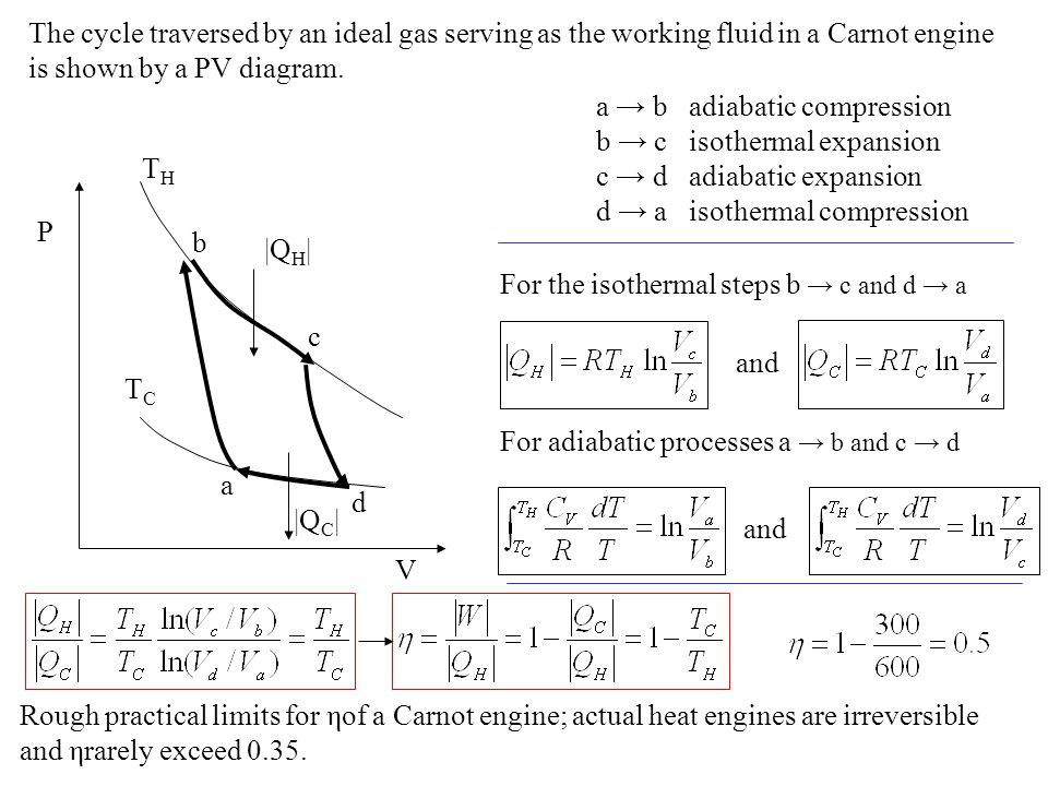The cycle traversed by an ideal gas serving as the working fluid in a Carnot engine is shown by a PV diagram.