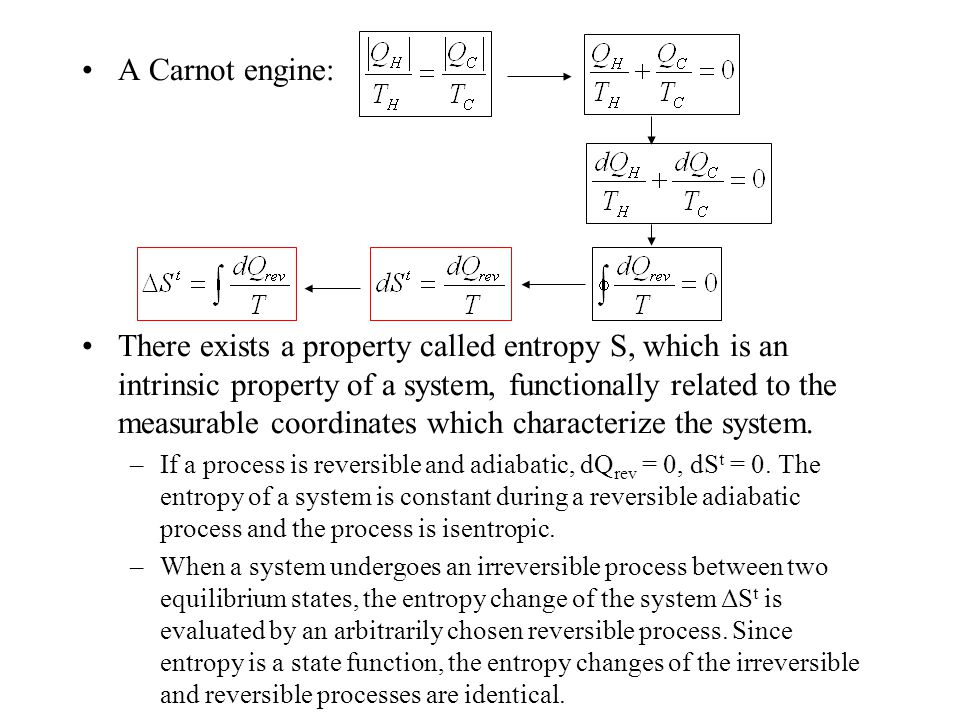 A Carnot engine: