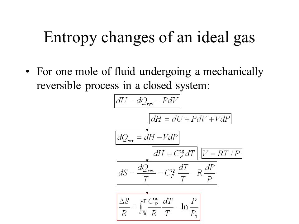 Entropy changes of an ideal gas